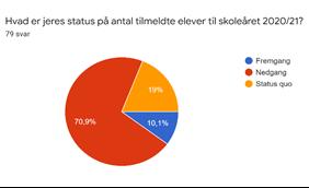 image - Danske Musik- og Kulturskoler