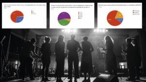 status - Danske Musik- og Kulturskoler